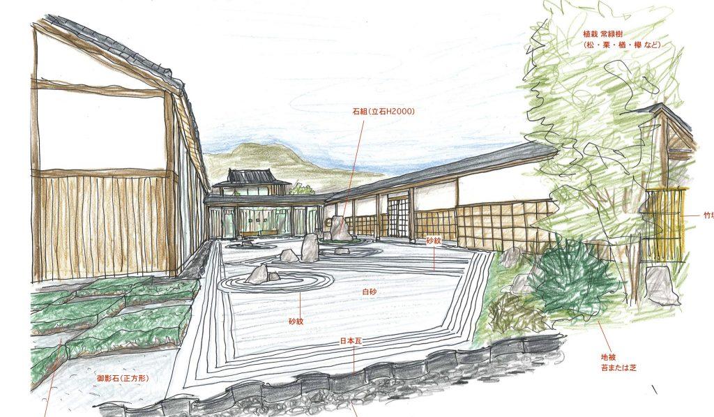 中国温泉プロジェクト 庭園